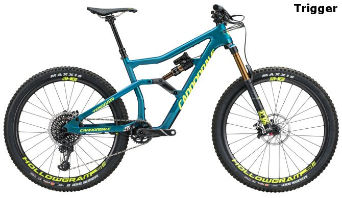 Cannondale Trigger 2018