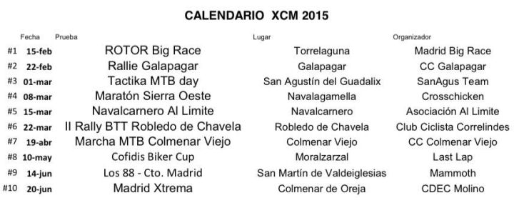 Calendario del Open Comunidad de Madrid de XCM