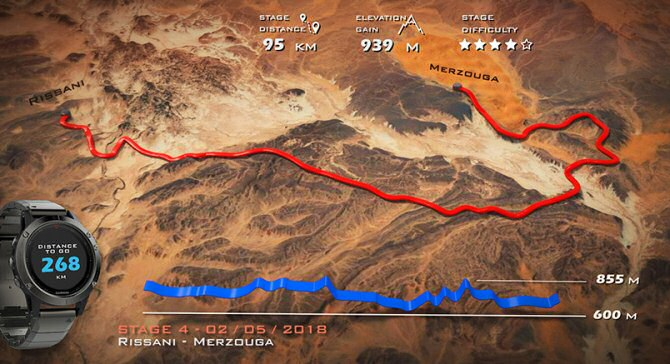 Titan Desert, 4ª etapa: Rissani - Merzouga / 95 Km.
